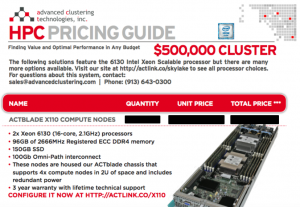 HPC Pricing Guide